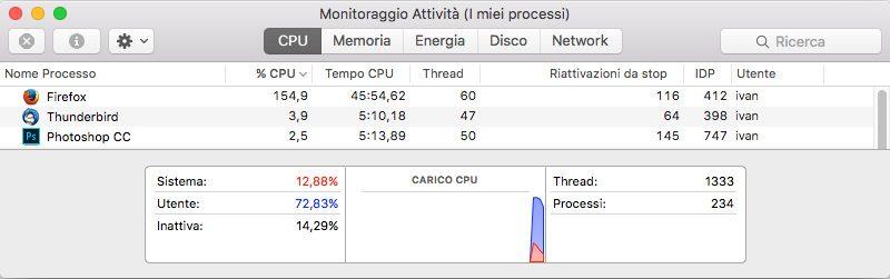 Monitoraggio attivita Mac